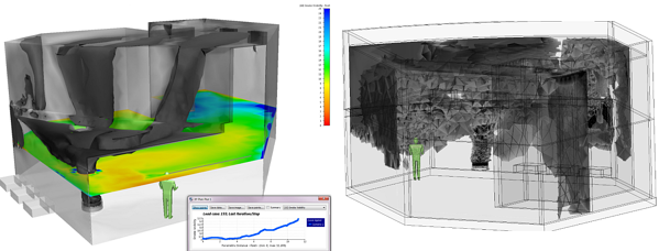 Autodesk CFD Smoke Visibility Fastway Training
