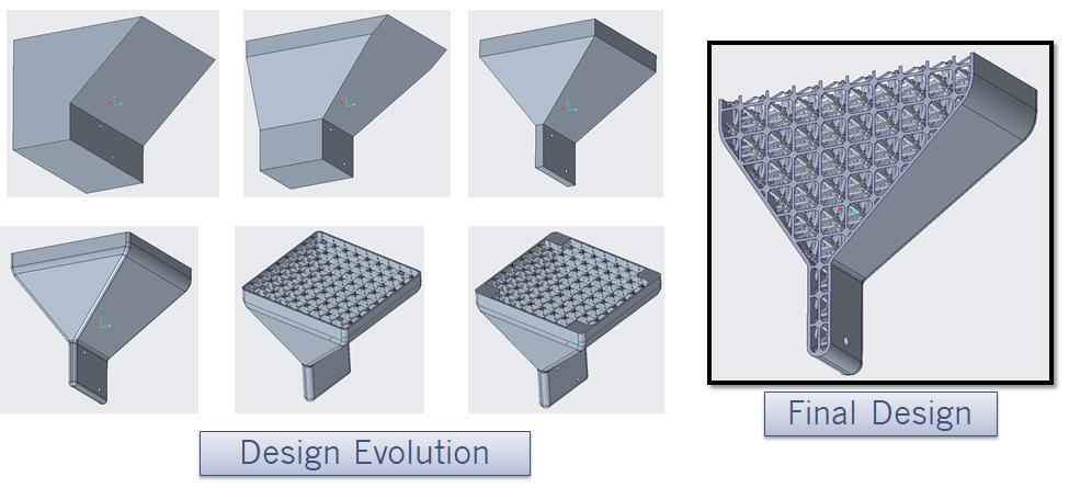 Creo Lattice Cubesat Optical Bracket Fastway Engineering