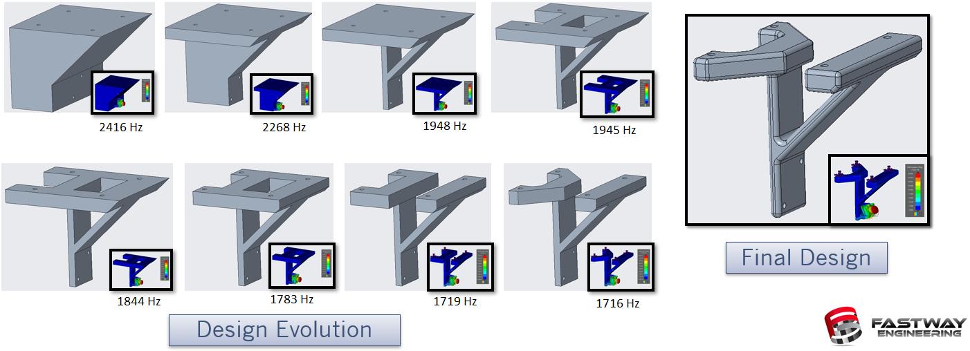 Creo Simulation Live Cubesat Optical Bracket Fastway Engineering