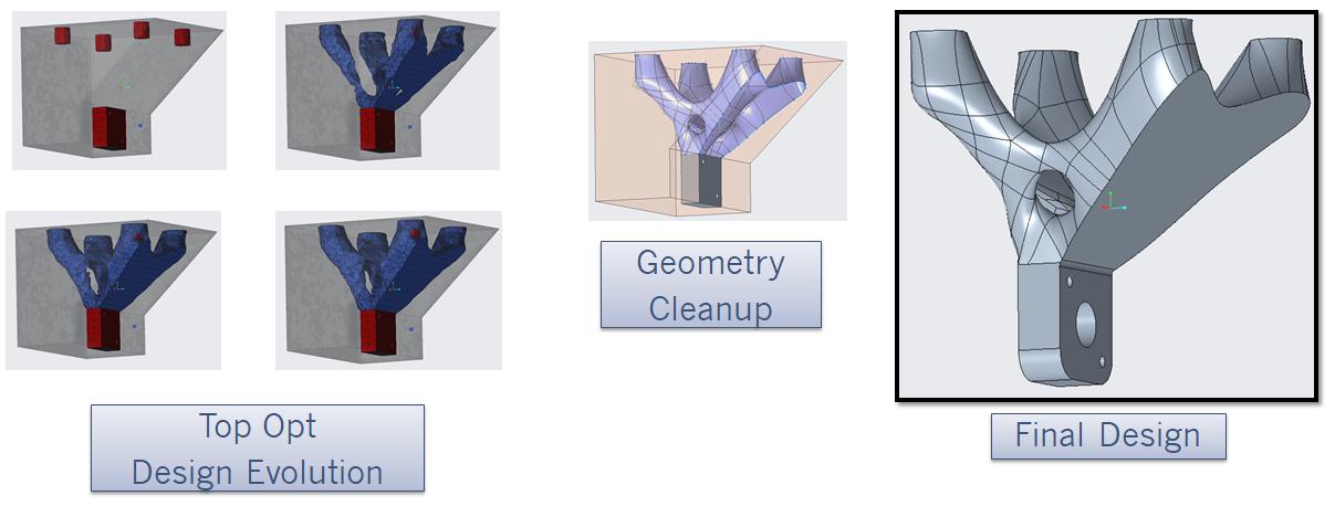 Creo Topology Optimization Cubesat Optical Bracket Fastway Engineering