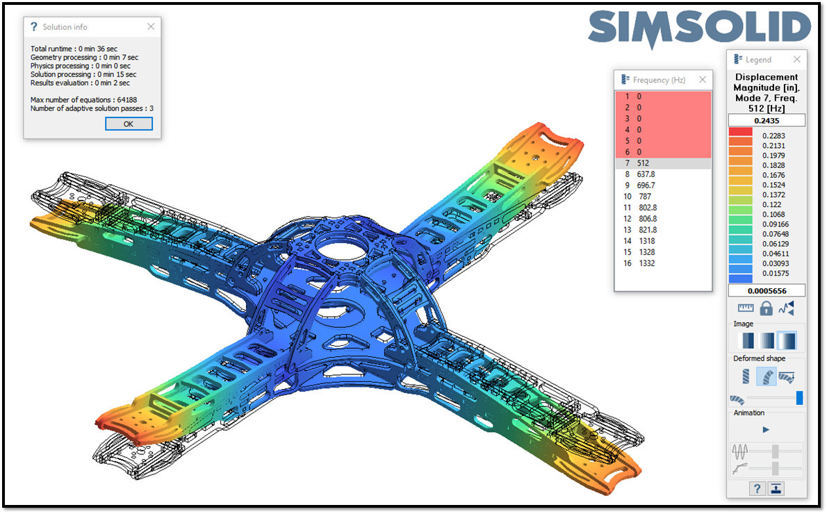 fastway simsolid meshless fea uav drone