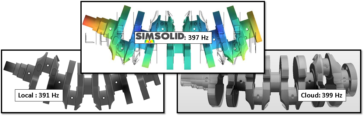fastway simsolid solidworks simscale benchmark modal analysis