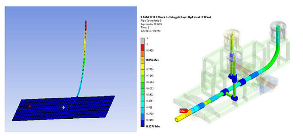 ansys pipe simulation fastway fea training