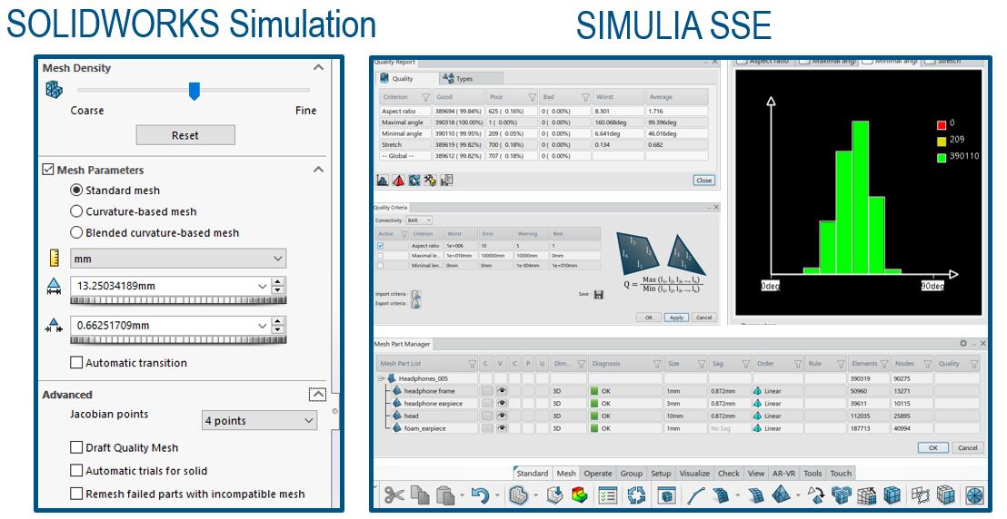 Fastway Engineering Solidworks SIMULIA SSE Meshing Options