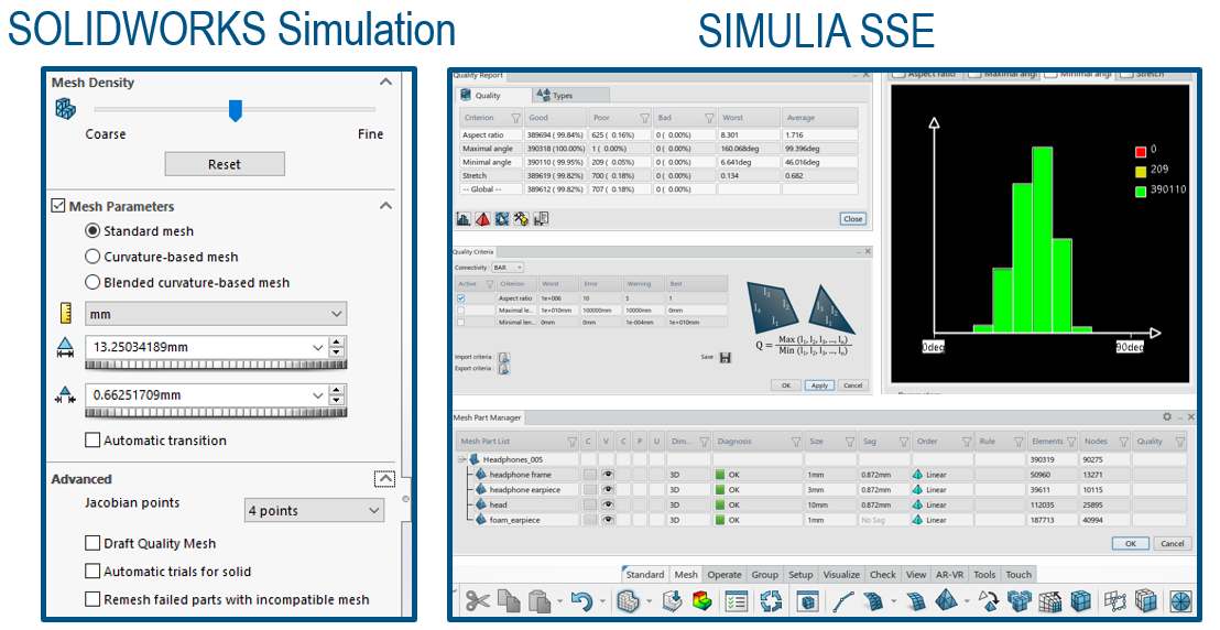 Fastway Engineering Solidworks SIMULIA SSE Meshing Options